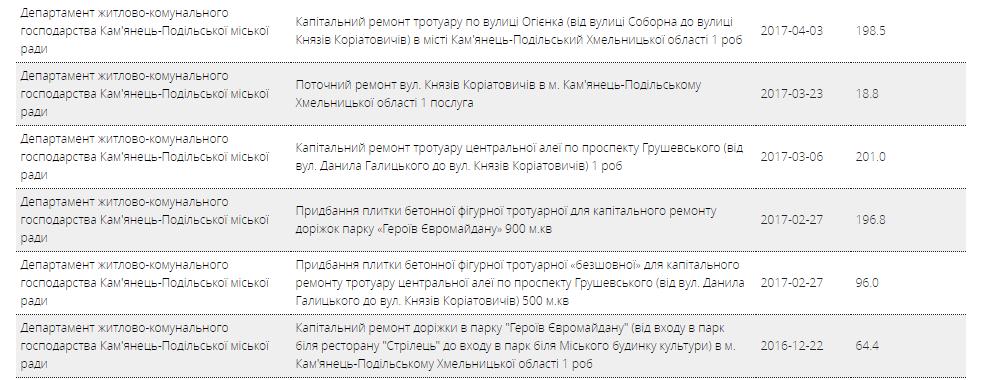 konushenko5